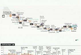 etapa-06-camino-portugues-365x3001